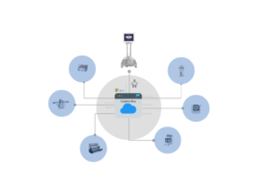Calybra: la bilancia 4.0 per laboratori artigianali