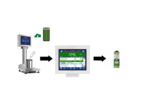 Software per gestire la tracciabilità alimentare